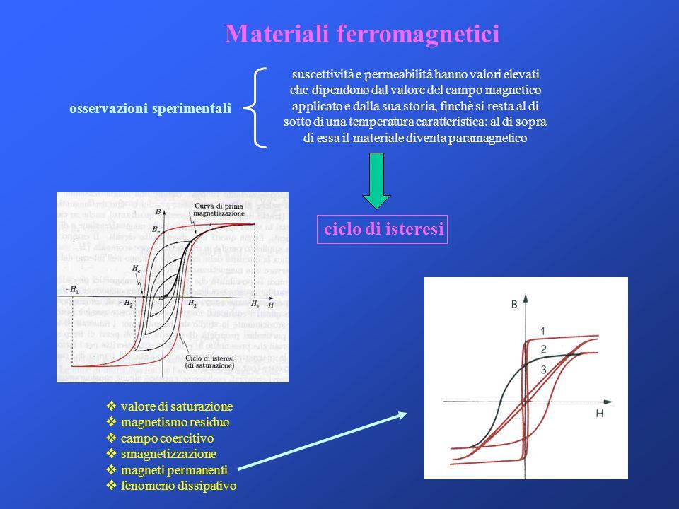 Materiali ferromagnetici suscettività e permeabilità hanno valori elevati che dipendono dal valore del campo magnetico applicato e dalla sua storia, f