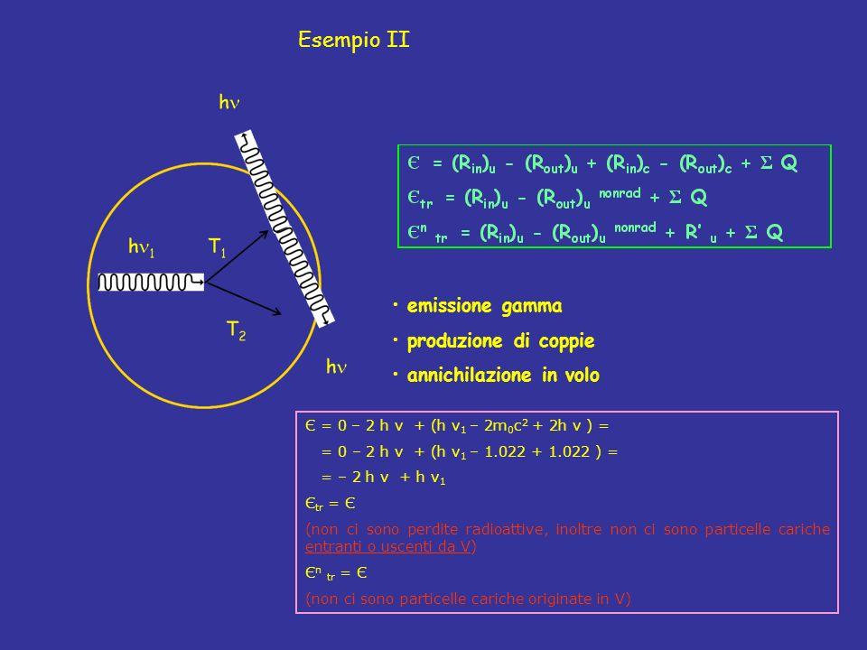 Є = 0 – 2 h ν + (h ν 1 – 2m 0 c 2 + 2h ν ) = = 0 – 2 h ν + (h ν 1 – 1.022 + 1.022 ) = = – 2 h ν + h ν 1 Є tr = Є (non ci sono perdite radioattive, inoltre non ci sono particelle cariche entranti o uscenti da V) Є n tr = Є (non ci sono particelle cariche originate in V) Esempio II emissione gamma produzione di coppie annichilazione in volo