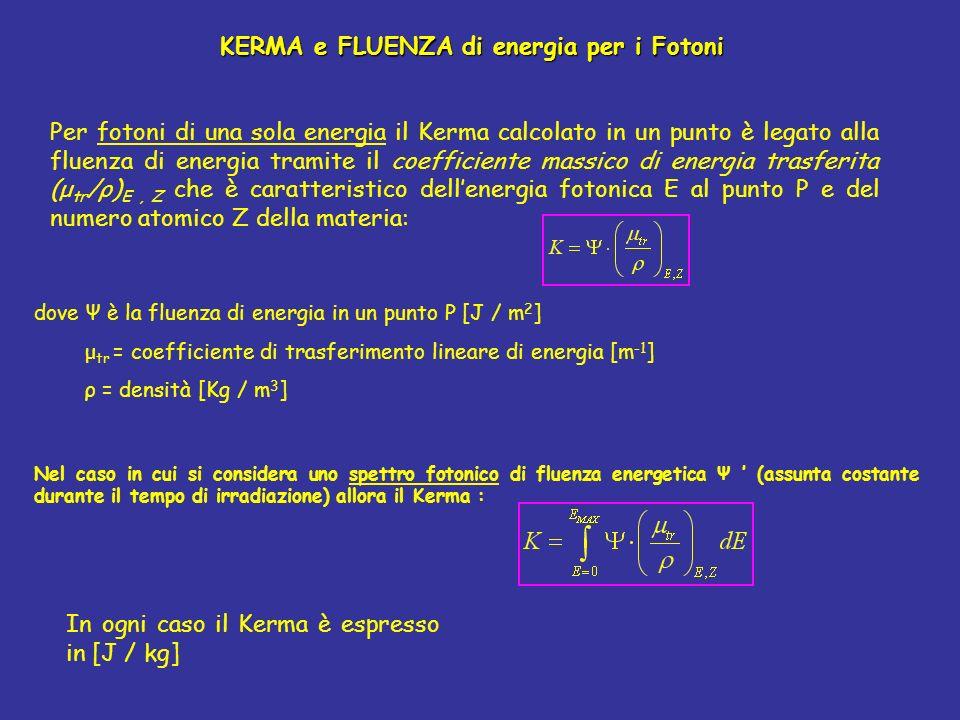 KERMA e FLUENZA di energia per i Fotoni Per fotoni di una sola energia il Kerma calcolato in un punto è legato alla fluenza di energia tramite il coefficiente massico di energia trasferita (μ tr /ρ) E, Z che è caratteristico dellenergia fotonica E al punto P e del numero atomico Z della materia: dove Ψ è la fluenza di energia in un punto P [J / m 2 ] μ tr = coefficiente di trasferimento lineare di energia [m -1 ] ρ = densità [Kg / m 3 ] Nel caso in cui si considera uno spettro fotonico di fluenza energetica Ψ (assunta costante durante il tempo di irradiazione) allora il Kerma : In ogni caso il Kerma è espresso in [J / kg]