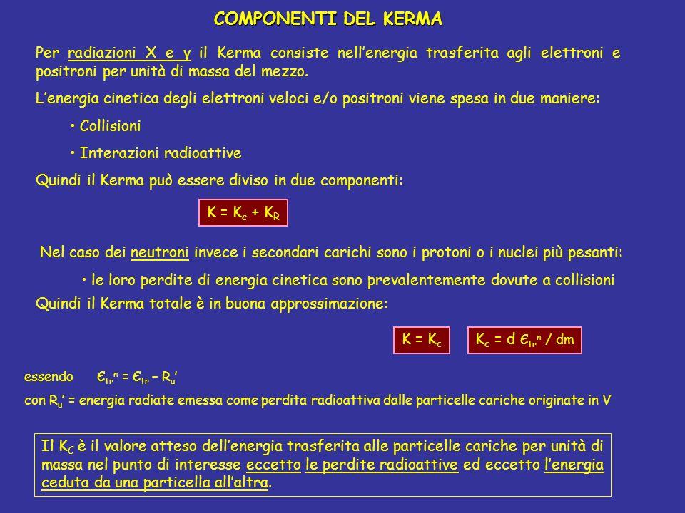 COMPONENTI DEL KERMA Per radiazioni X e γ il Kerma consiste nellenergia trasferita agli elettroni e positroni per unità di massa del mezzo.