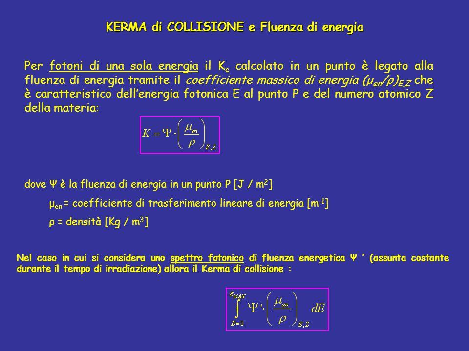 KERMA di COLLISIONE e Fluenza di energia Per fotoni di una sola energia il K c calcolato in un punto è legato alla fluenza di energia tramite il coefficiente massico di energia (μ en /ρ) E,Z che è caratteristico dellenergia fotonica E al punto P e del numero atomico Z della materia: dove Ψ è la fluenza di energia in un punto P [J / m 2 ] μ en = coefficiente di trasferimento lineare di energia [m -1 ] ρ = densità [Kg / m 3 ] Nel caso in cui si considera uno spettro fotonico di fluenza energetica Ψ (assunta costante durante il tempo di irradiazione) allora il Kerma di collisione :