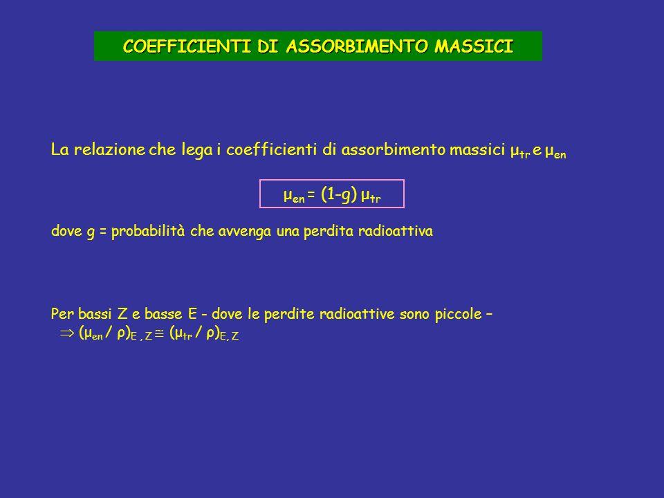 COEFFICIENTI DI ASSORBIMENTO MASSICI La relazione che lega i coefficienti di assorbimento massici μ tr e μ en μ en = (1-g) μ tr dove g = probabilità che avvenga una perdita radioattiva Per bassi Z e basse E - dove le perdite radioattive sono piccole – (μ en / ρ) E, Z (μ tr / ρ) E, Z
