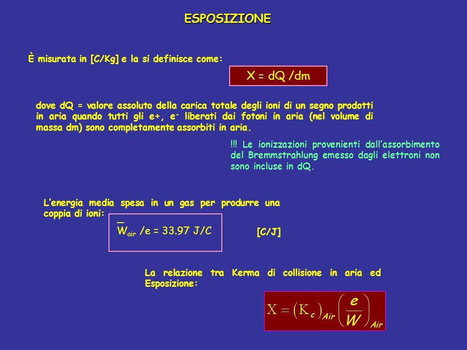 ESPOSIZIONE È misurata in [C/Kg] e la si definisce come: X = dQ /dm dove dQ = valore assoluto della carica totale degli ioni di un segno prodotti in aria quando tutti gli e+, e - liberati dai fotoni in aria (nel volume di massa dm) sono completamente assorbiti in aria.