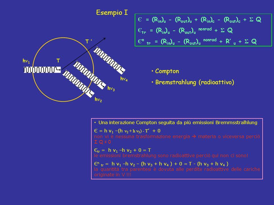 Una interazione Compton seguita da più emissioni Bremmsstralhlung Є = h ν 1 –(h ν 2 + h ν 3 ) - T + 0 non vi è nessuna trasformazione energia materia o viceversa perciò Σ Q = 0 Є tr = h ν 1 –h ν 2 + 0 = T le emissioni bremstrahlung sono radioattive perciò qui non ci sono.