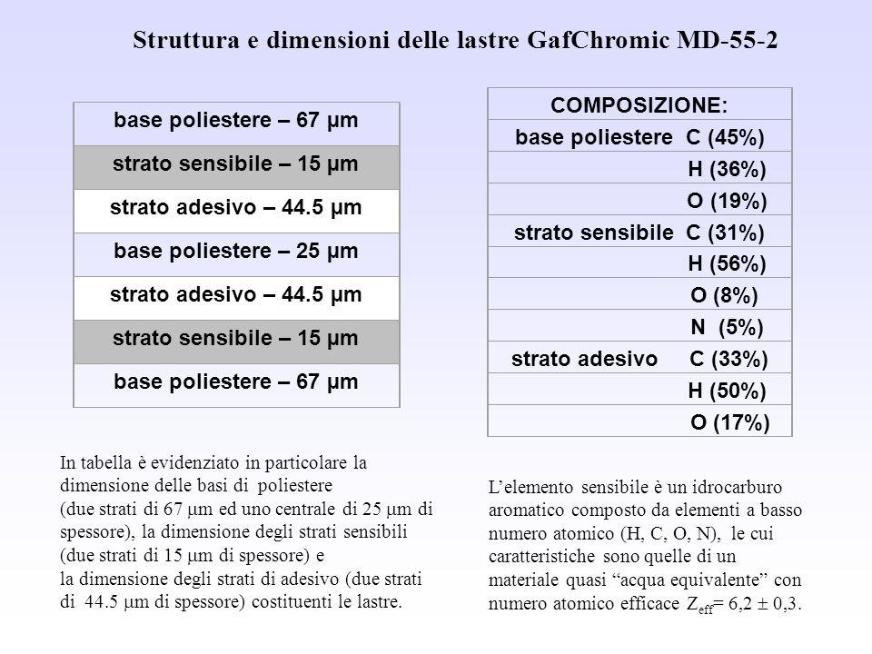 base poliestere – 67 µm strato sensibile – 15 µm strato adesivo – 44.5 µm base poliestere – 25 µm strato adesivo – 44.5 µm strato sensibile – 15 µm ba