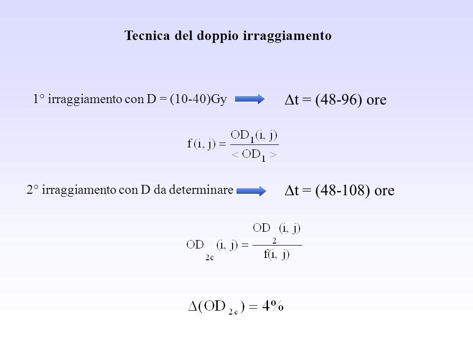 1° irraggiamento con D = (10-40)Gy t = (48-96) ore 2° irraggiamento con D da determinare t = (48-108) ore