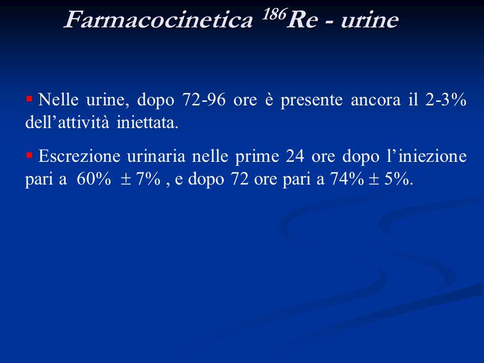 Farmacocinetica 186 Re - urine Nelle urine, dopo 72-96 ore è presente ancora il 2-3% dellattività iniettata. Escrezione urinaria nelle prime 24 ore do
