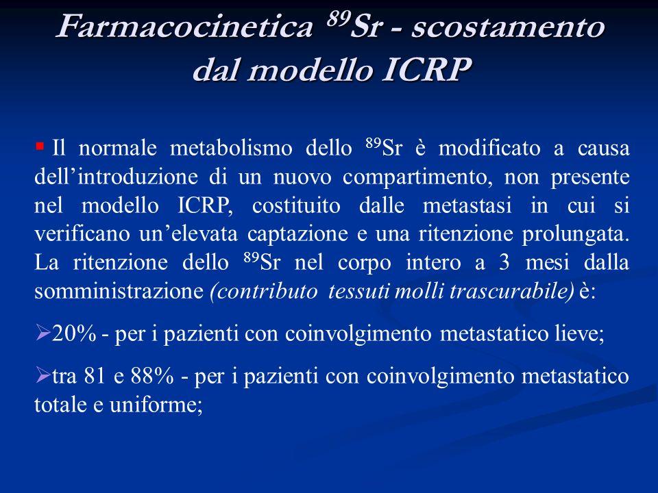 Il normale metabolismo dello 89 Sr è modificato a causa dellintroduzione di un nuovo compartimento, non presente nel modello ICRP, costituito dalle me