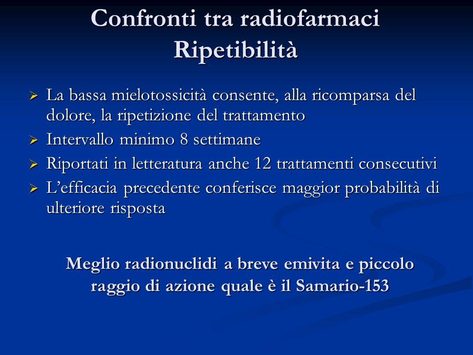 Confronti tra radiofarmaci Ripetibilità La bassa mielotossicità consente, alla ricomparsa del dolore, la ripetizione del trattamento La bassa mielotos