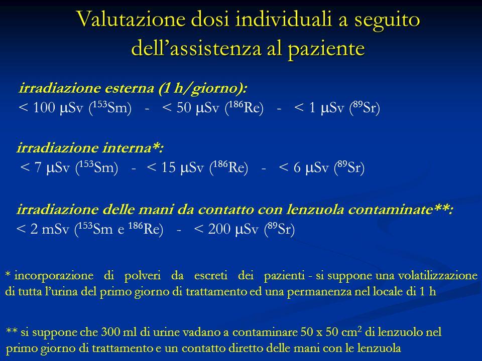Valutazione dosi individuali a seguito dellassistenza al paziente * incorporazione di polveri da escreti dei pazienti - si suppone una volatilizzazion