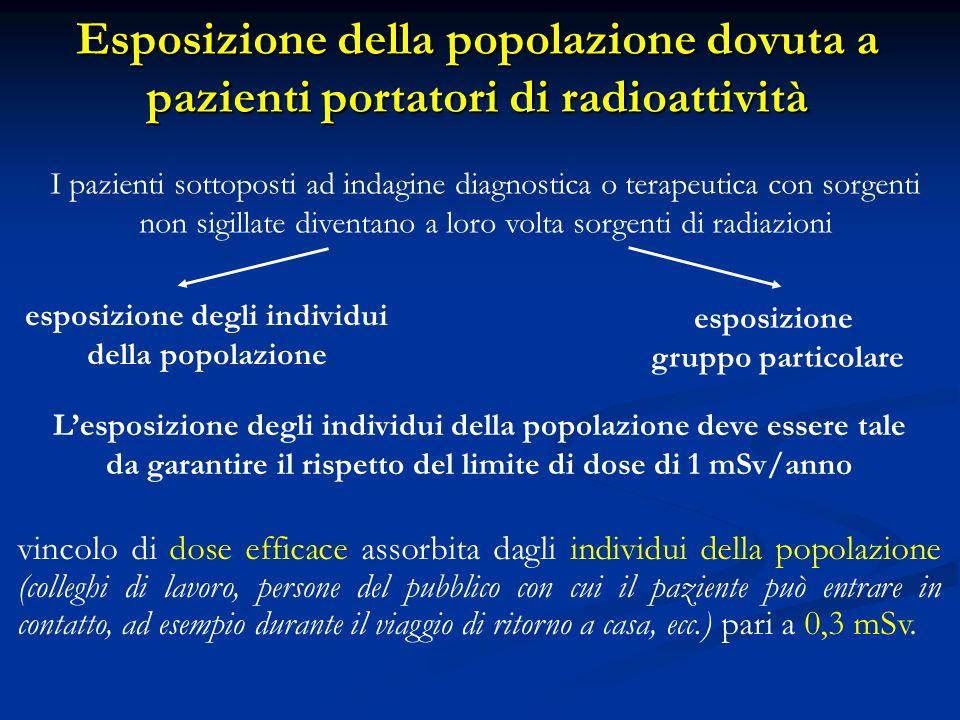 Esposizione della popolazione dovuta a pazienti portatori di radioattività I pazienti sottoposti ad indagine diagnostica o terapeutica con sorgenti no