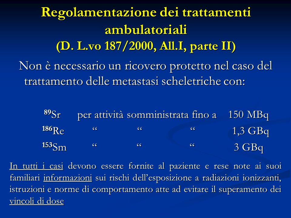 Regolamentazione dei trattamenti ambulatoriali (D. L.vo 187/2000, All.I, parte II) Non è necessario un ricovero protetto nel caso del trattamento dell