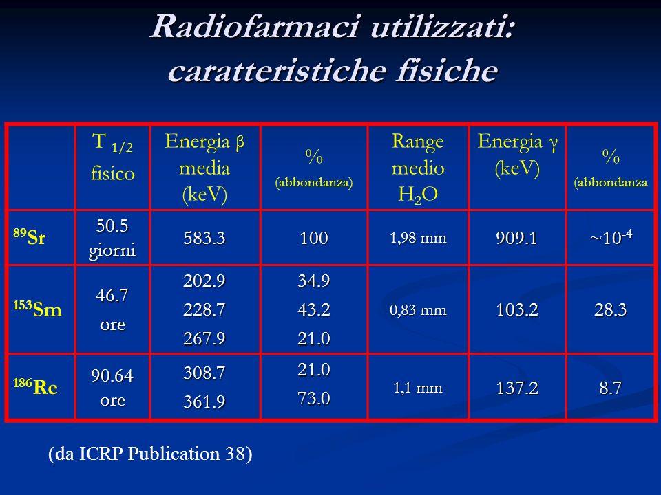 Radiofarmaci utilizzati: caratteristiche fisiche T 1/2 fisico Energia β media (keV) % (abbondanza) Range medio H 2 O Energia γ (keV) % (abbondanza 89