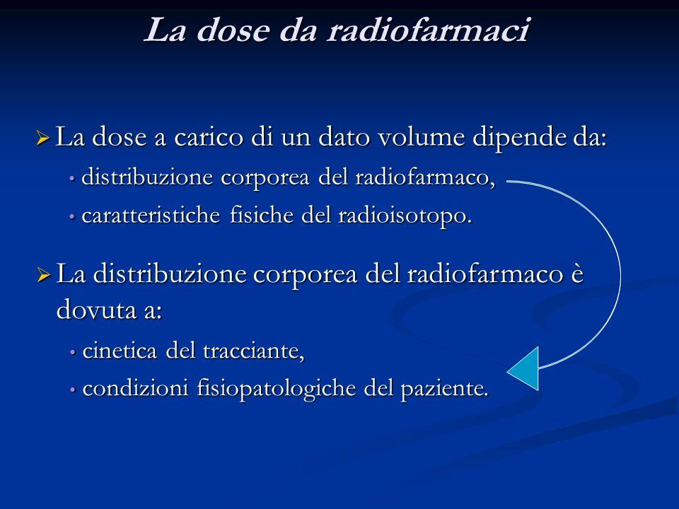 La dose da radiofarmaci La dose a carico di un dato volume dipende da: La dose a carico di un dato volume dipende da: distribuzione corporea del radio