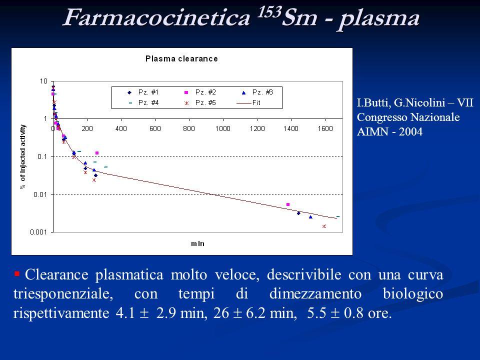 I.Butti, G.Nicolini – VII Congresso Nazionale AIMN - 2004 Clearance plasmatica molto veloce, descrivibile con una curva triesponenziale, con tempi di