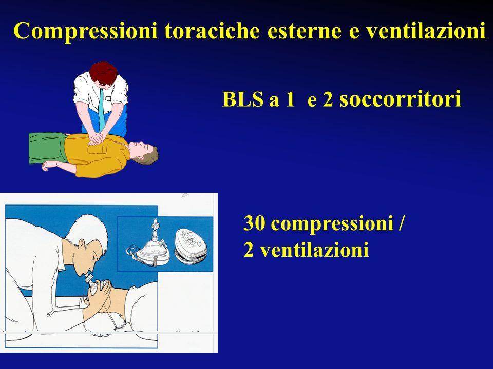 In assenza di attività respiratoria, localizza il centro dello sterno e inizia le compressioni toraciche
