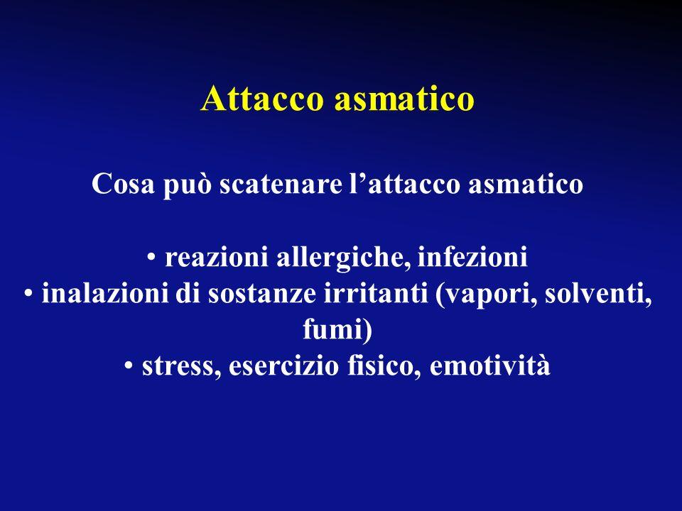 Attacco asmatico Lasma è una malattia caratterizzata da una infiammazione delle vie aeree e da una iper- reattività della muscolatura bronchiale a div