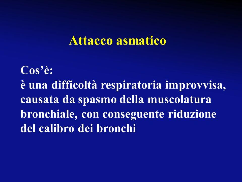 Attacco asmatico Cosa può scatenare lattacco asmatico reazioni allergiche, infezioni inalazioni di sostanze irritanti (vapori, solventi, fumi) stress,