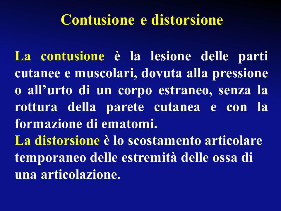 Lussazione E lo spostamento permanente delle estremità ossee di una articolazione per rottura dei legamenti. Un segno caratteristico è la deformazione