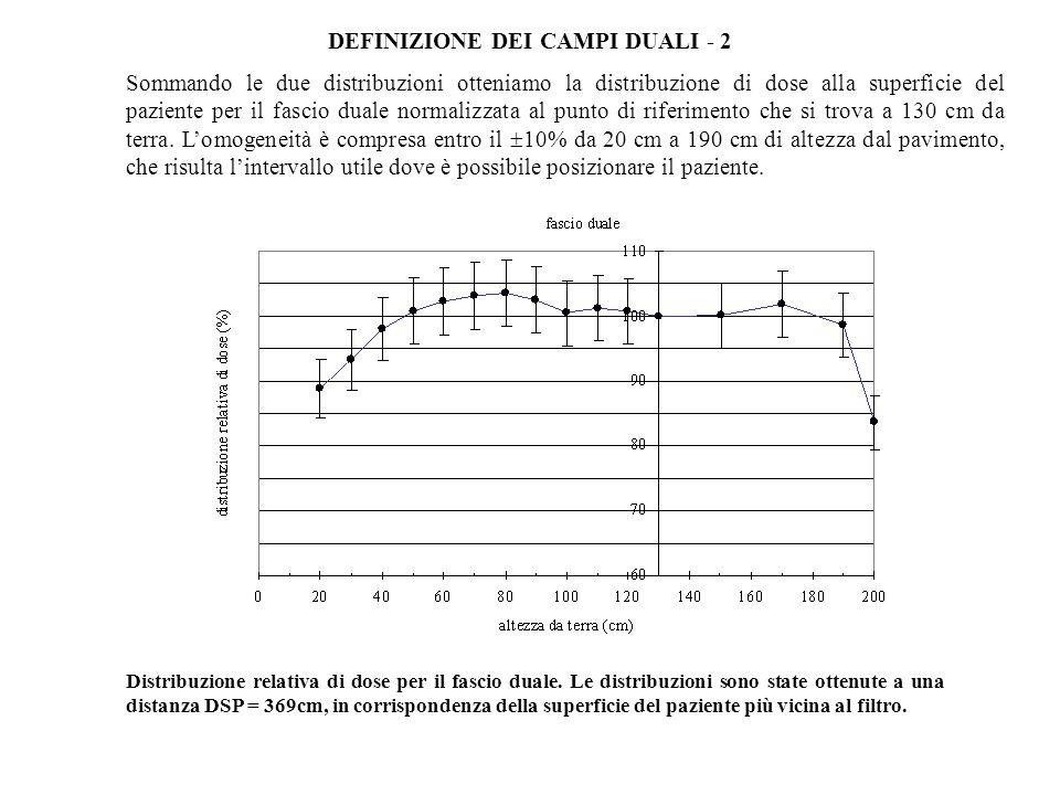 Sommando le due distribuzioni otteniamo la distribuzione di dose alla superficie del paziente per il fascio duale normalizzata al punto di riferimento che si trova a 130 cm da terra.