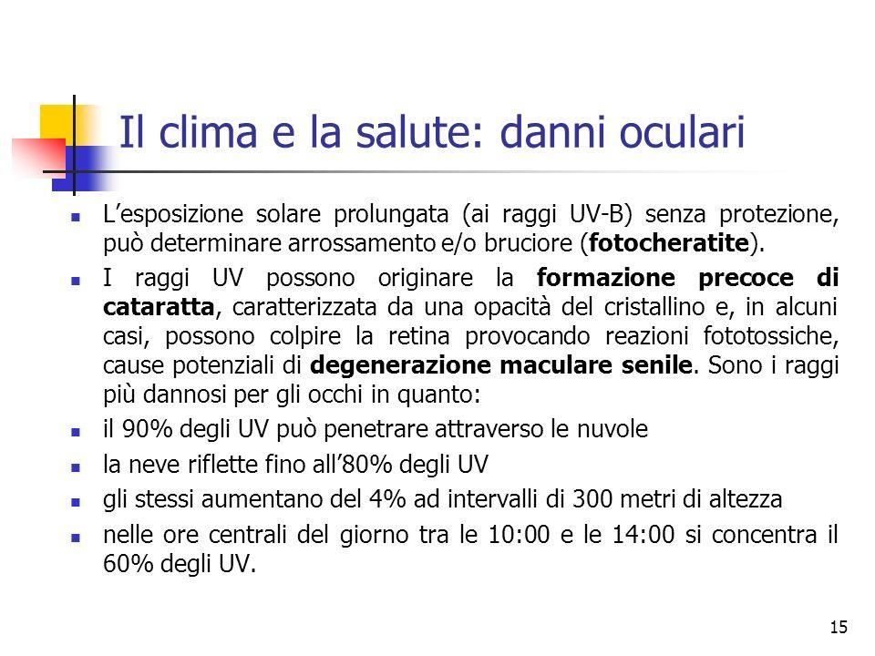 Il clima e la salute: danni oculari Lesposizione solare prolungata (ai raggi UV-B) senza protezione, può determinare arrossamento e/o bruciore (fotocheratite).