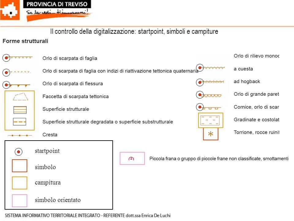 startpoint simbolo campitura Il controllo della digitalizzazione: startpoint, simboli e campiture simbolo orientato