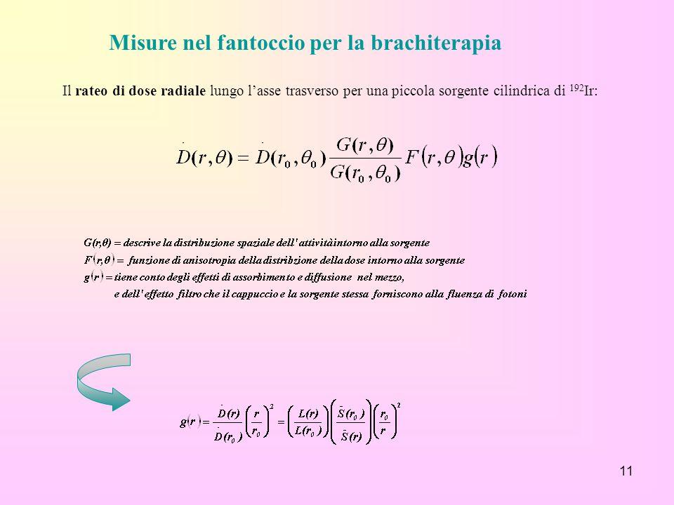 11 Il rateo di dose radiale lungo lasse trasverso per una piccola sorgente cilindrica di 192 Ir: Misure nel fantoccio per la brachiterapia