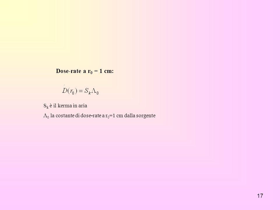 17 S k è il kerma in aria la costante di dose-rate a r 0 =1 cm dalla sorgente Dose-rate a r 0 = 1 cm: