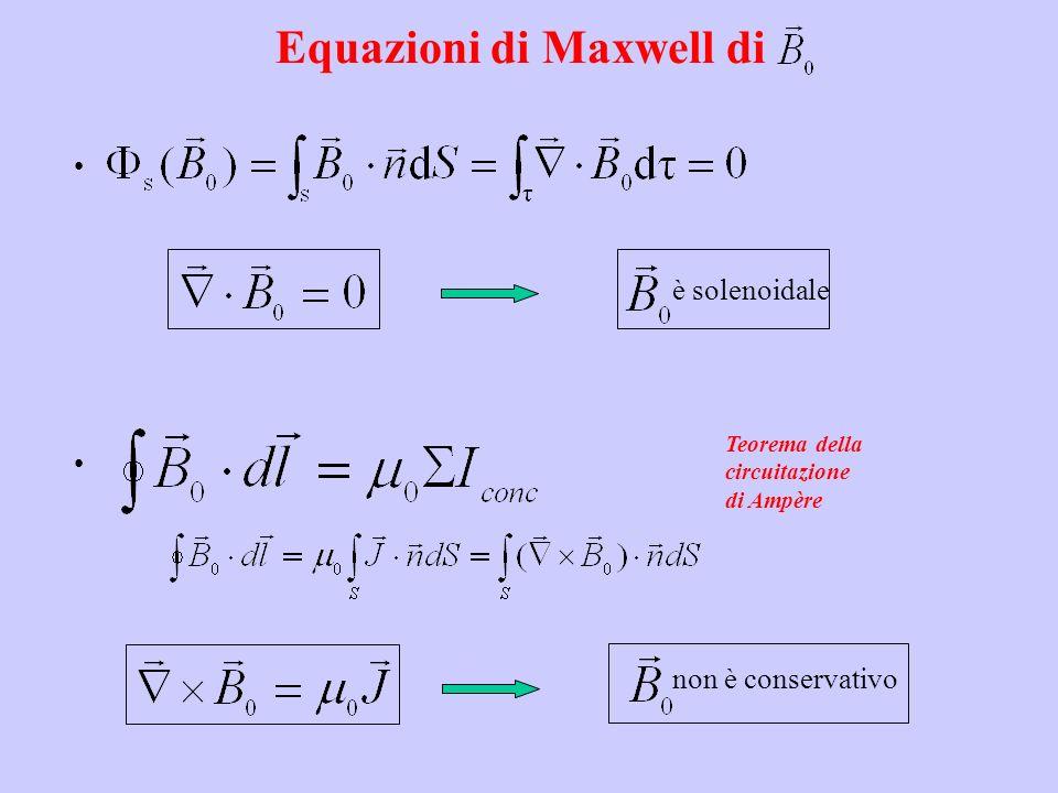 è solenoidale non è conservativo Teorema della circuitazione di Ampère Equazioni di Maxwell di