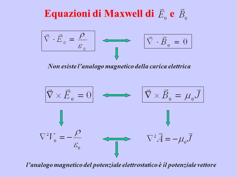 Equazioni di Maxwell di e Non esiste lanalogo magnetico della carica elettrica lanalogo magnetico del potenziale elettrostatico è il potenziale vettor