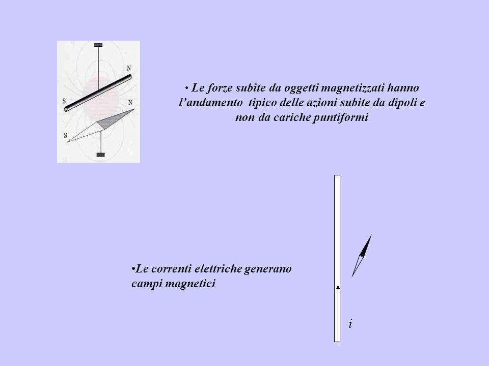 Le forze subite da oggetti magnetizzati hanno landamento tipico delle azioni subite da dipoli e non da cariche puntiformi Le correnti elettriche gener