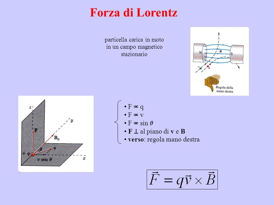 Forza di Lorentz particella carica in moto in un campo magnetico stazionario F q F v F sin F al piano di v e B verso: regola mano destra