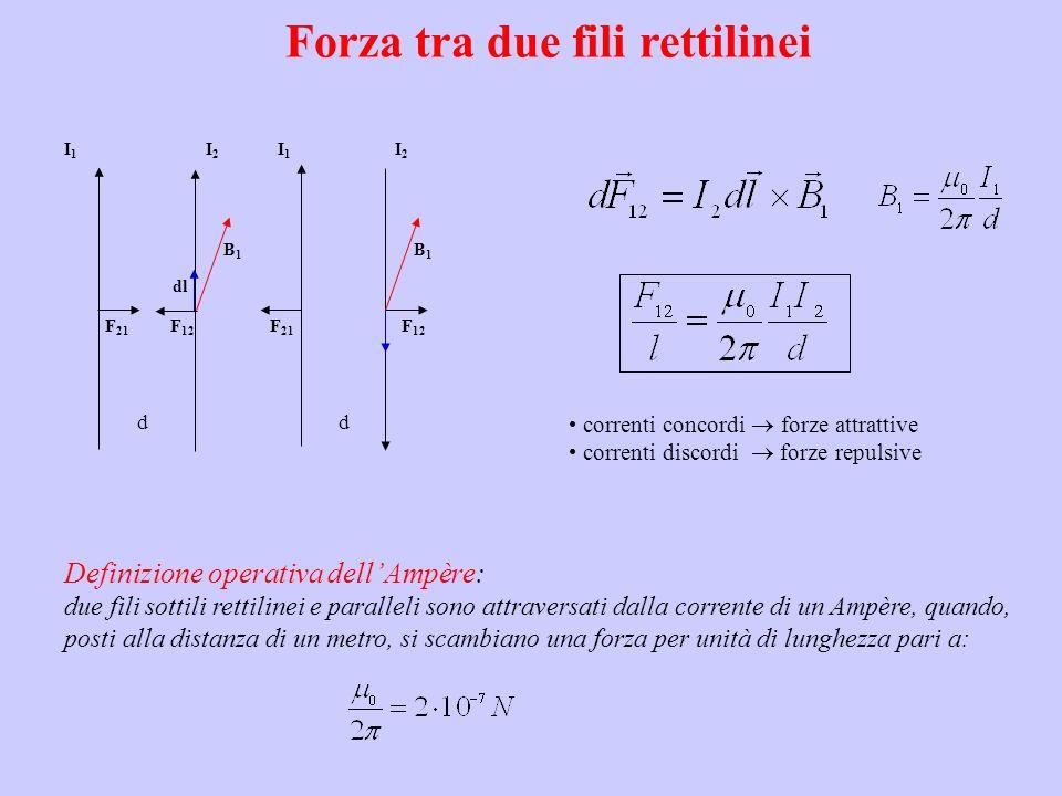 Forza tra due fili rettilinei Definizione operativa dellAmpère: due fili sottili rettilinei e paralleli sono attraversati dalla corrente di un Ampère,