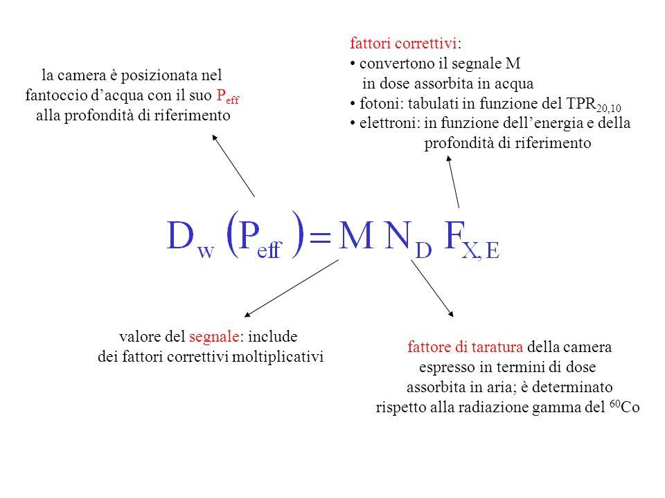 fattore di taratura della camera espresso in termini di dose assorbita in aria; è determinato rispetto alla radiazione gamma del 60 Co fattori corrett