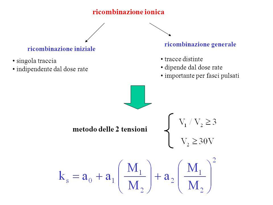 ricombinazione ionica ricombinazione iniziale ricombinazione generale singola traccia indipendente dal dose rate tracce distinte dipende dal dose rate