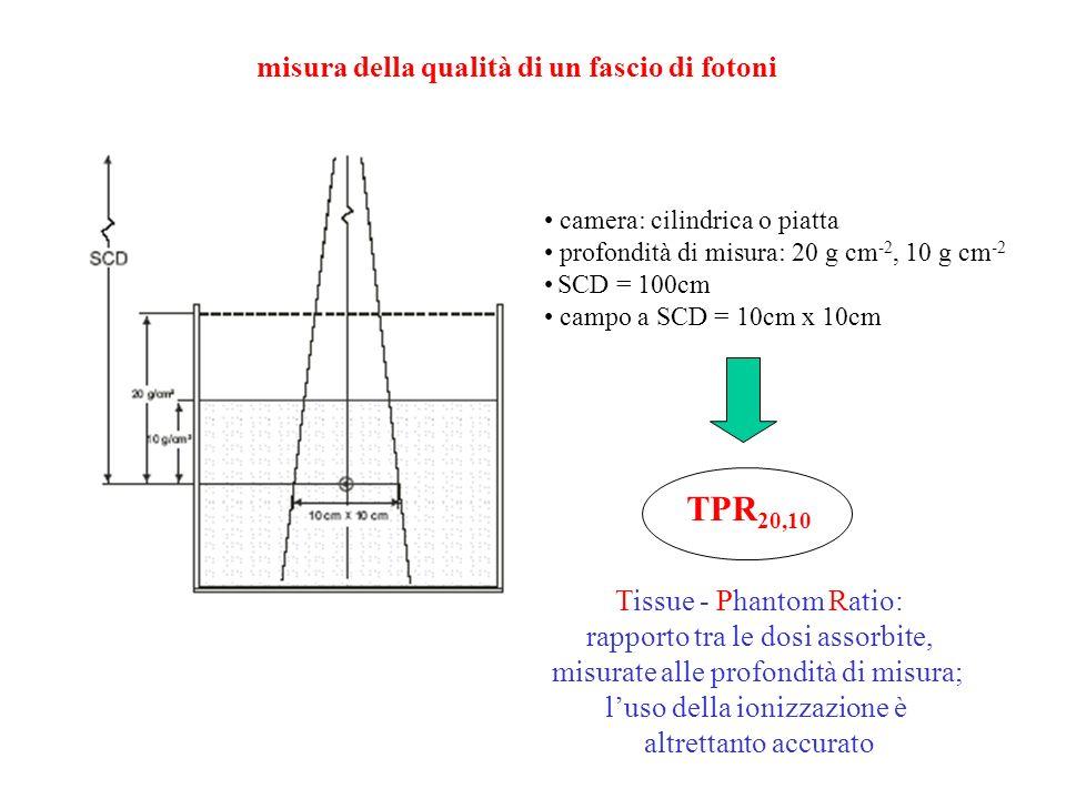 misura della qualità di un fascio di fotoni camera: cilindrica o piatta profondità di misura: 20 g cm -2, 10 g cm -2 SCD = 100cm campo a SCD = 10cm x
