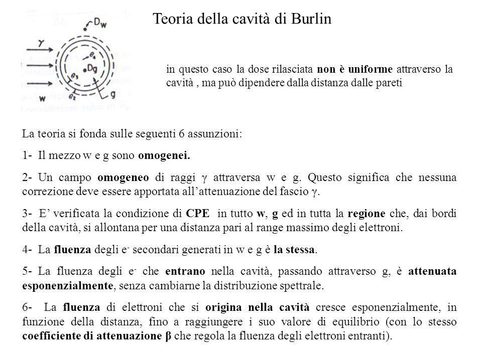 Teoria della cavità di Burlin in questo caso la dose rilasciata non è uniforme attraverso la cavità, ma può dipendere dalla distanza dalle pareti La t