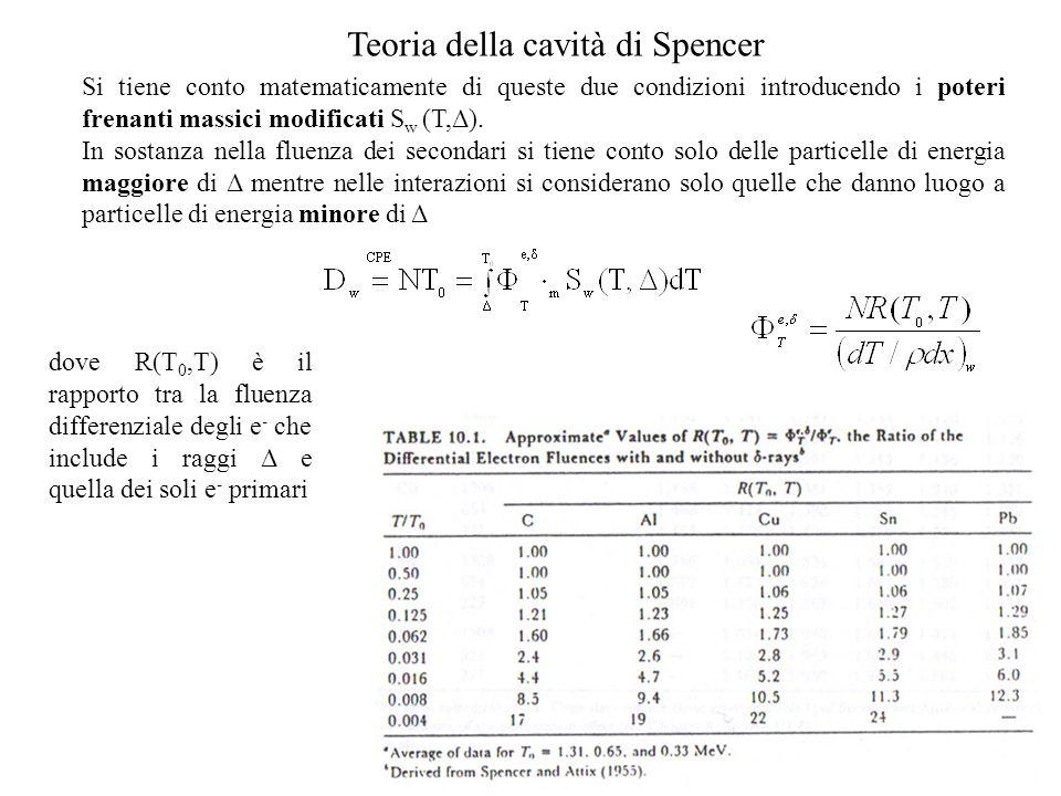 Si tiene conto matematicamente di queste due condizioni introducendo i poteri frenanti massici modificati S w (T,Δ). In sostanza nella fluenza dei sec