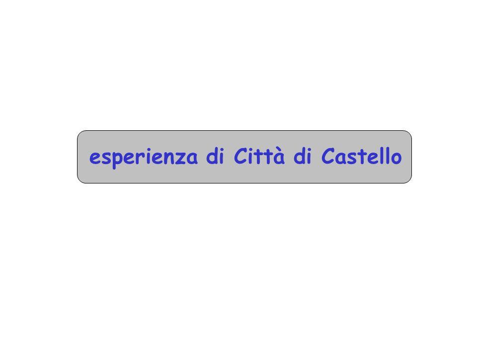 esperienza di Città di Castello
