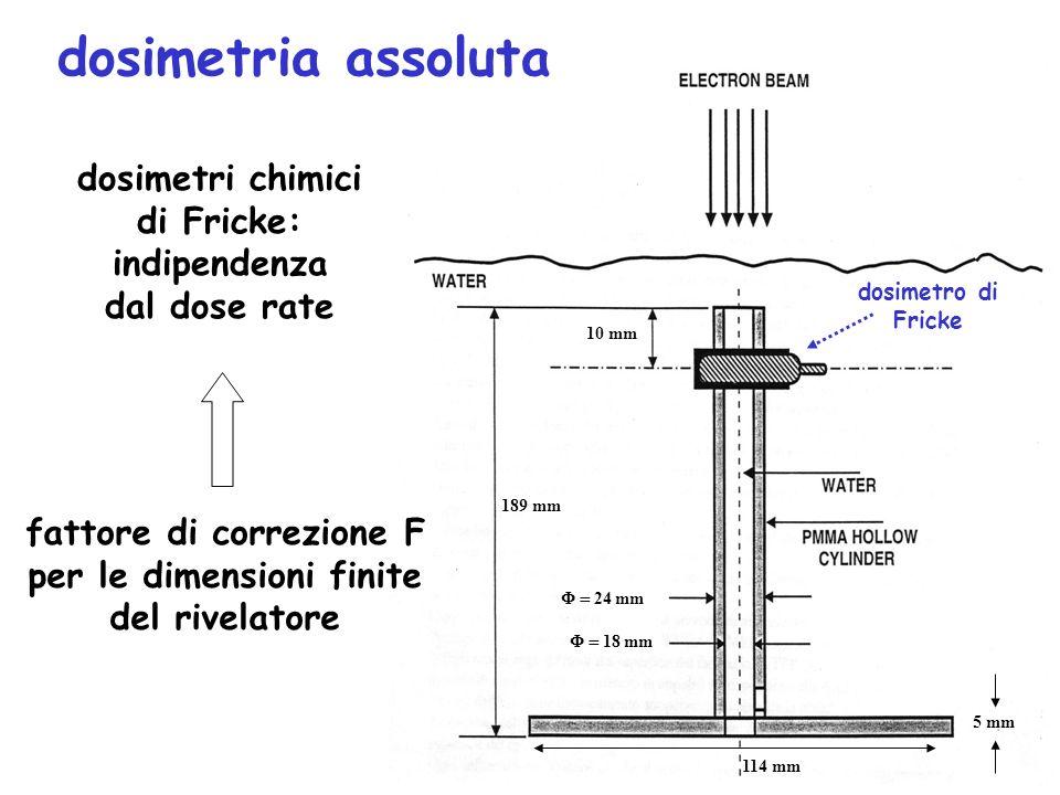 10 mm 189 mm 5 mm 18 mm 24 mm 114 mm dosimetria assoluta dosimetro di Fricke dosimetri chimici di Fricke: indipendenza dal dose rate fattore di correzione F per le dimensioni finite del rivelatore