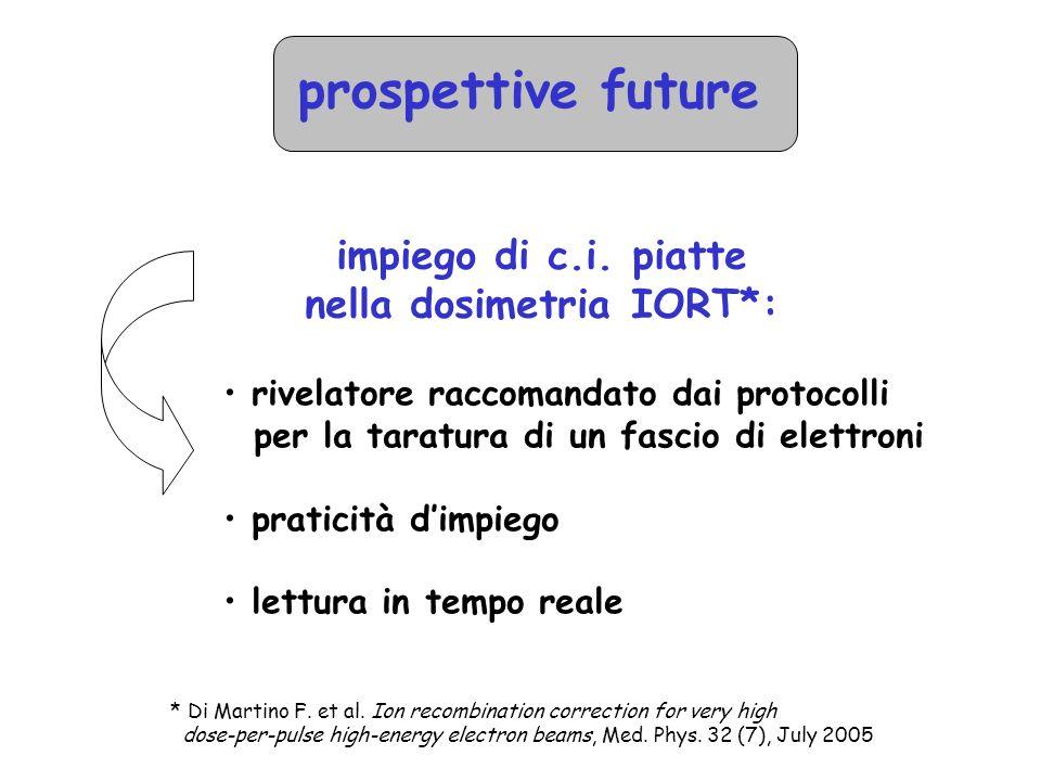 prospettive future impiego di c.i. piatte nella dosimetria IORT*: * Di Martino F.