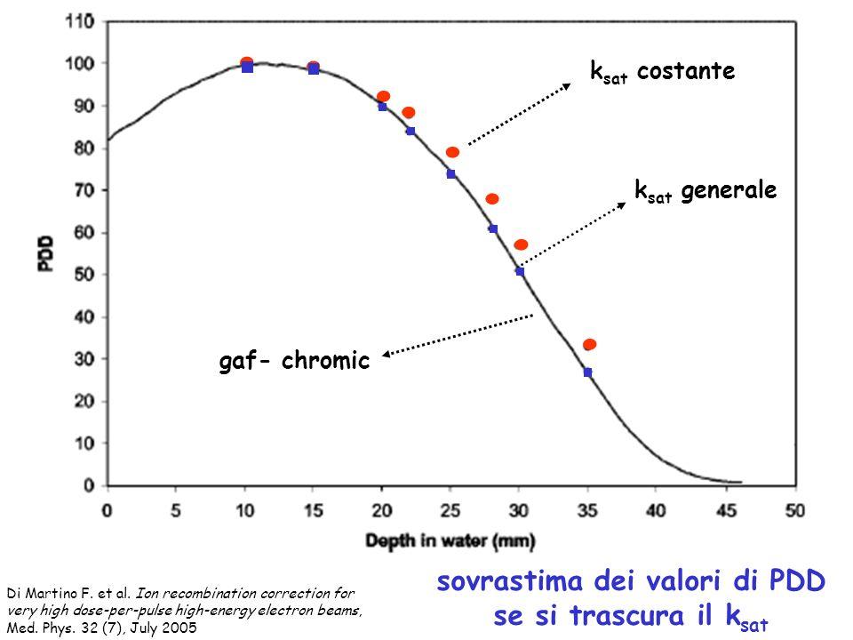 ........ sovrastima dei valori di PDD se si trascura il k sat k sat costante k sat generale gaf- chromic Di Martino F. et al. Ion recombination correc