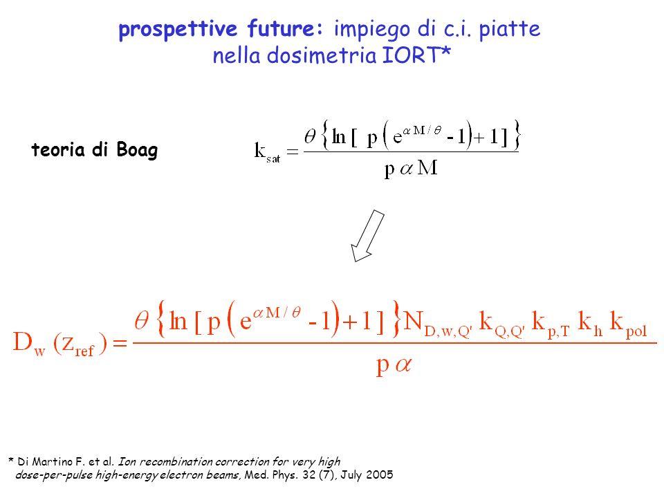 teoria di Boag prospettive future: impiego di c.i. piatte nella dosimetria IORT* * Di Martino F. et al. Ion recombination correction for very high dos