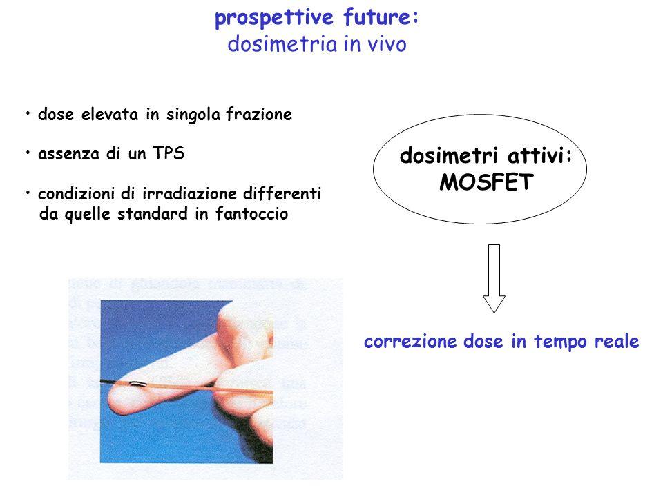 prospettive future: dosimetria in vivo dose elevata in singola frazione assenza di un TPS condizioni di irradiazione differenti da quelle standard in fantoccio dosimetri attivi: MOSFET correzione dose in tempo reale
