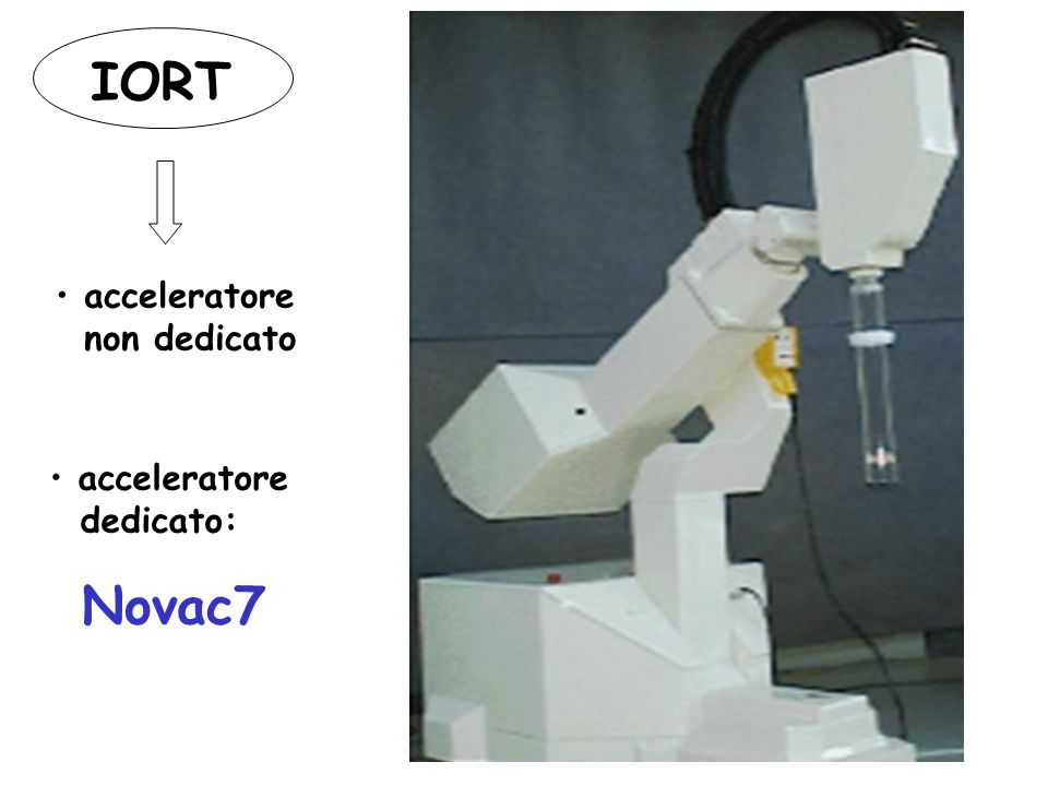 IORT acceleratore non dedicato acceleratore dedicato: Novac7