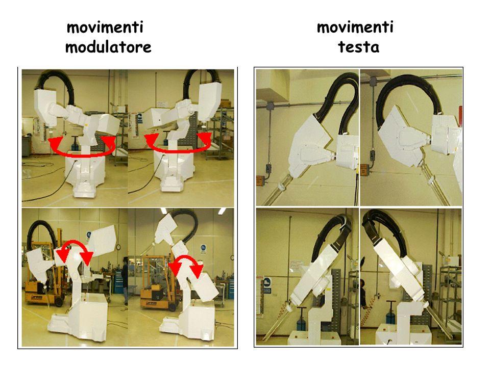 prospettive future impiego di c.i.piatte nella dosimetria IORT*: * Di Martino F.