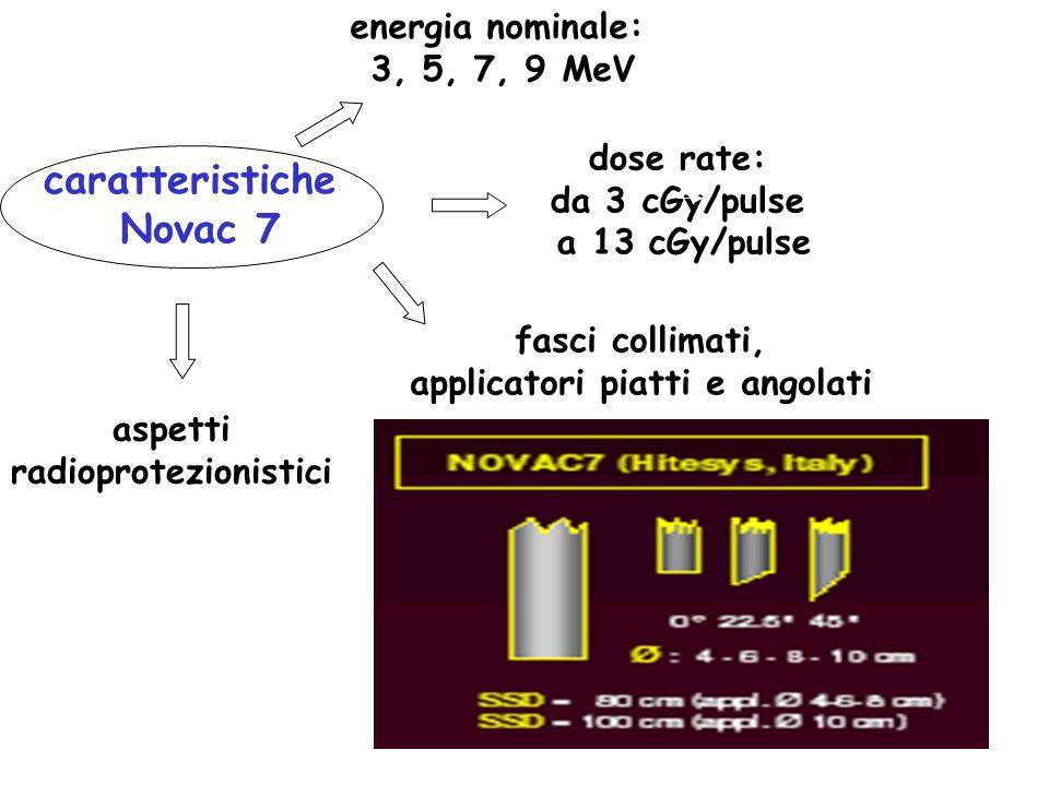 caratteristiche Novac 7 energia nominale: 3, 5, 7, 9 MeV dose rate: da 3 cGy/pulse a 13 cGy/pulse fasci collimati, applicatori piatti e angolati aspetti radioprotezionistici