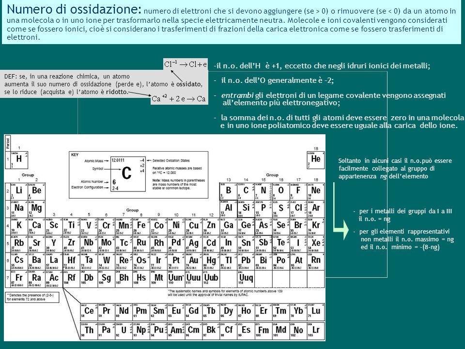 Numero di ossidazione: numero di elettroni che si devono aggiungere (se > 0) o rimuovere (se < 0) da un atomo in una molecola o in uno ione per trasformarlo nella specie elettricamente neutra.