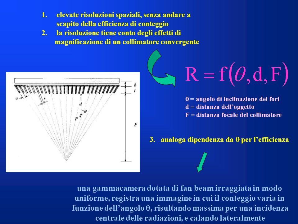 1.elevate risoluzioni spaziali, senza andare a scapito della efficienza di conteggio 2.la risoluzione tiene conto degli effetti di magnificazione di u