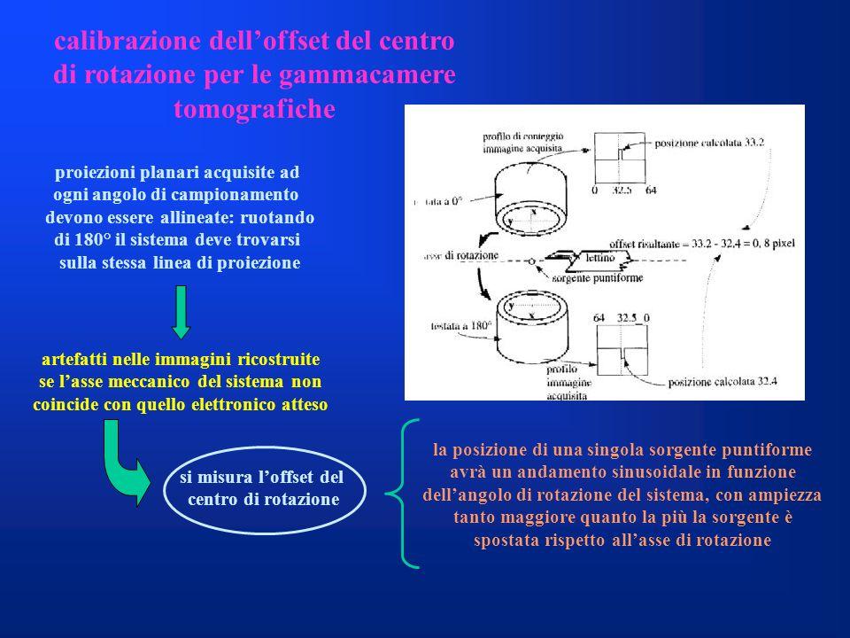 calibrazione delloffset del centro di rotazione per le gammacamere tomografiche proiezioni planari acquisite ad ogni angolo di campionamento devono es